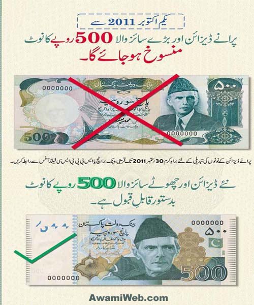 Pakistani 500 rupees old notes