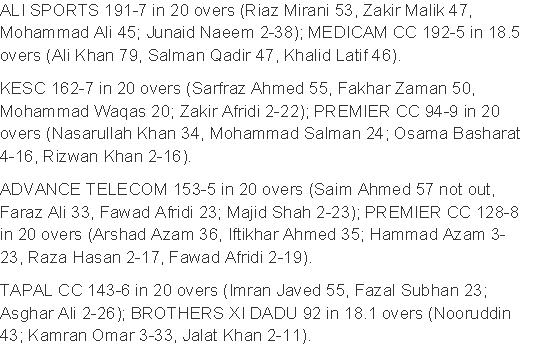 Aga Khan Gymkhana Ground score