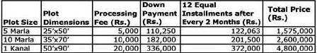 bahria greens payment