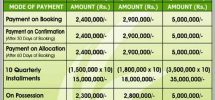Gulberg Greens project payment details table
