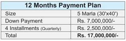 payment scedule
