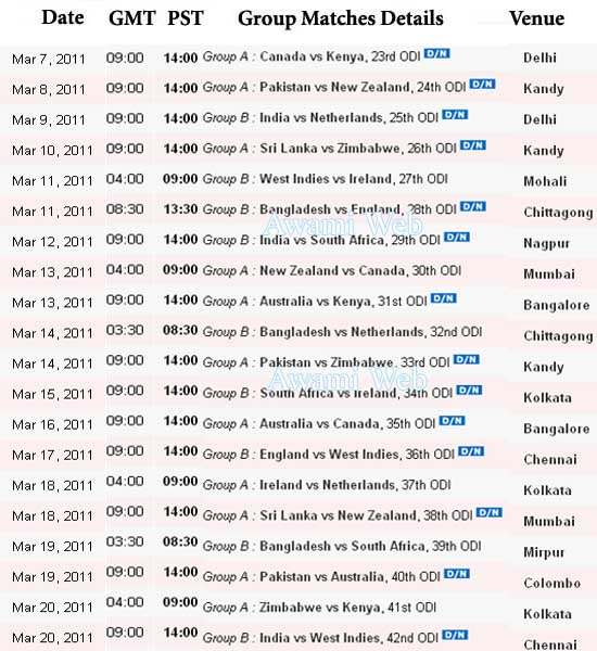 10th ICC Cricket World Cup 2011 Schedule & Complete Features