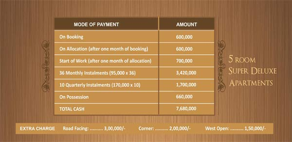 saima paari point payment details